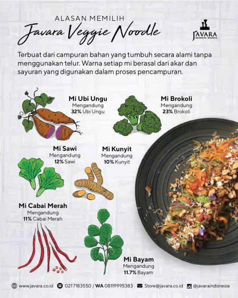 Javara Gourmet Noodles